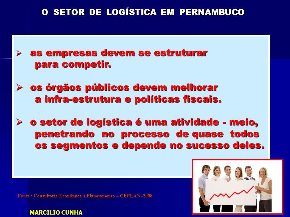 Fonte : JORNAL LOGWEB – maio 2006 Pernambuco é o maior canteiro de obras do Pernambuco é o maior canteiro de obras do Norte e Nordeste.