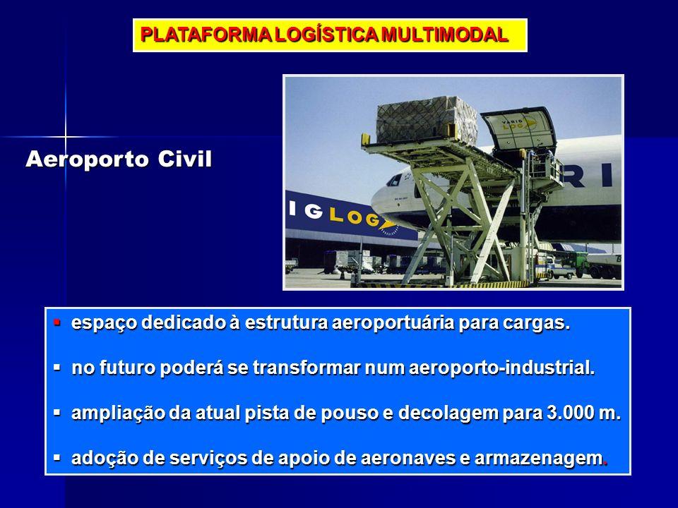 PLATAFORMA LOGÍSTICA MULTIMODAL Aeroporto Civil espaço dedicado à estrutura aeroportuária para cargas. espaço dedicado à estrutura aeroportuária para