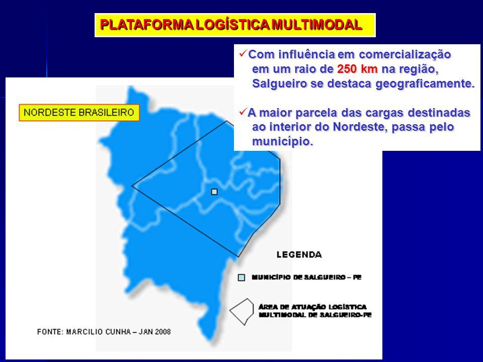 Com influência em comercialização em um raio de 250 km na região, em um raio de 250 km na região, Salgueiro se destaca geograficamente. Salgueiro se d