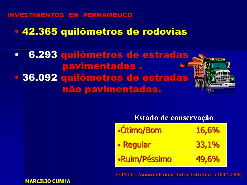 FONTE: Anuário Exame-Infra-Estrutura (2007.2008) FONTE: Anuário Exame-Infra-Estrutura (2007.2008) BR – 101 BR - 232 Caminhões 55.466 55.466Carros653.585 Ônibus 10.360 10.360 MARCILIO CUNHA
