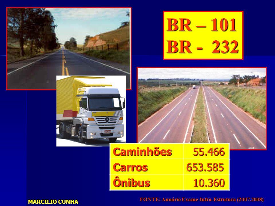 FONTE: Anuário Exame-Infra-Estrutura (2007.2008) FONTE: Anuário Exame-Infra-Estrutura (2007.2008) BR – 101 BR - 232 Caminhões 55.466 55.466Carros653.5