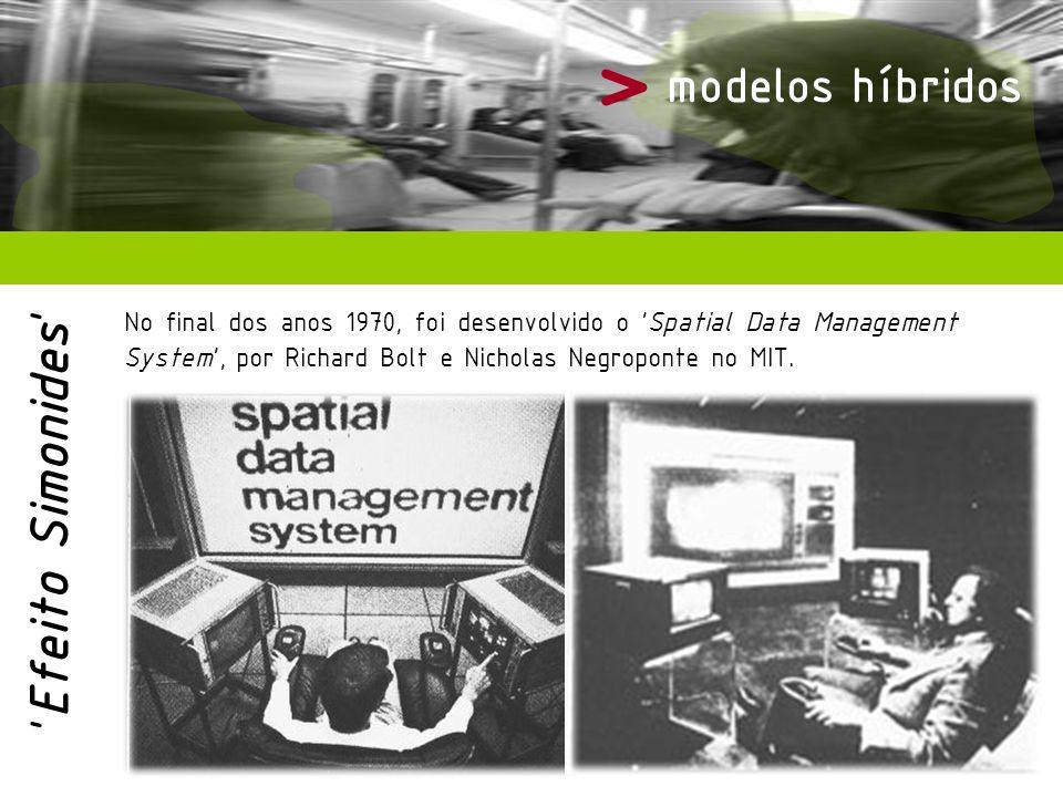 > No final dos anos 1970, foi desenvolvido o Spatial Data Management System, por Richard Bolt e Nicholas Negroponte no MIT. Efeito Simonides