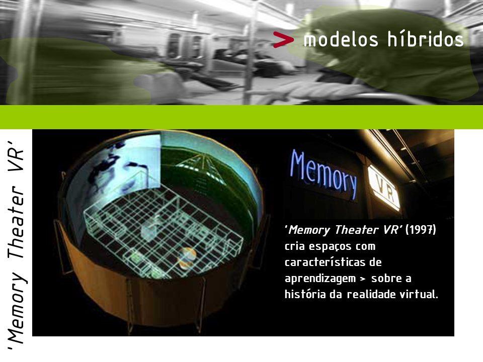 > modelos híbridos Memory Theater VR Memory Theater VR (1997) cria espaços com características de aprendizagem > sobre a história da realidade virtual