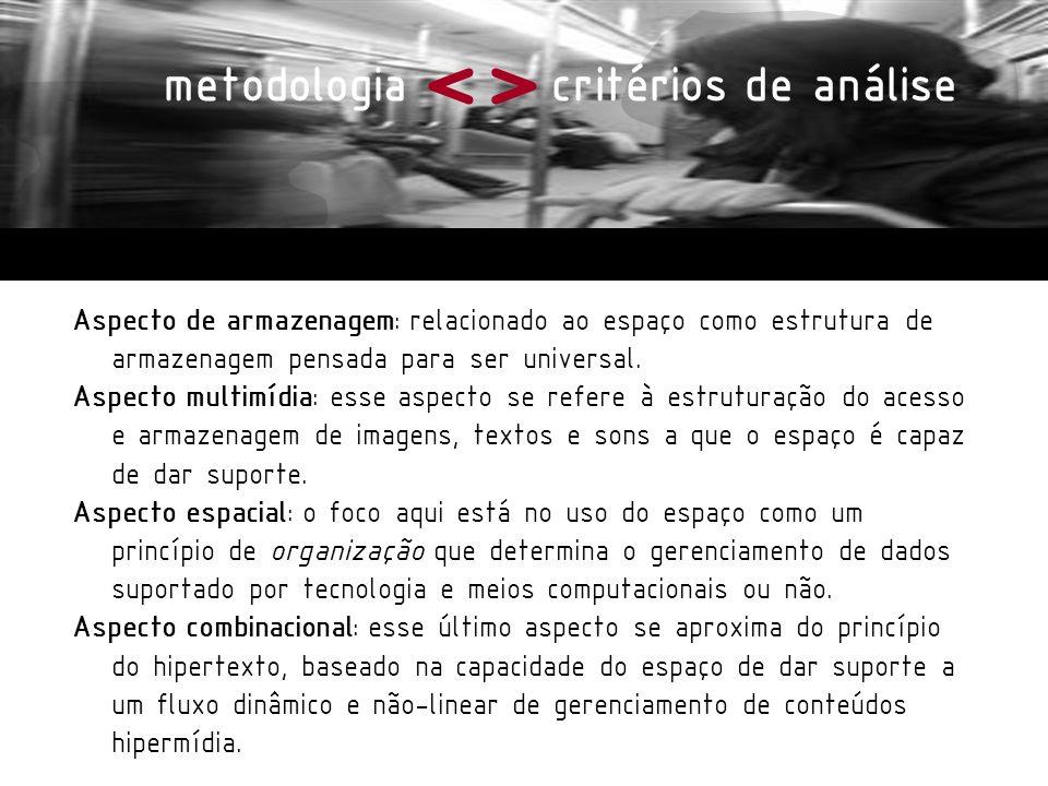 <> critérios de análise Aspecto de armazenagem: relacionado ao espaço como estrutura de armazenagem pensada para ser universal. Aspecto multimídia: es
