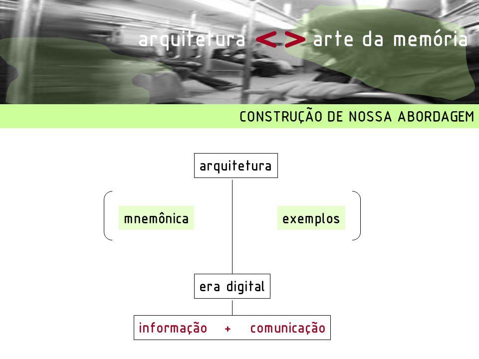 arquitetura <> CONSTRUÇÃO DE NOSSA ABORDAGEM arte da memória arquitetura era digital mnemônicaexemplos informação + comunicação