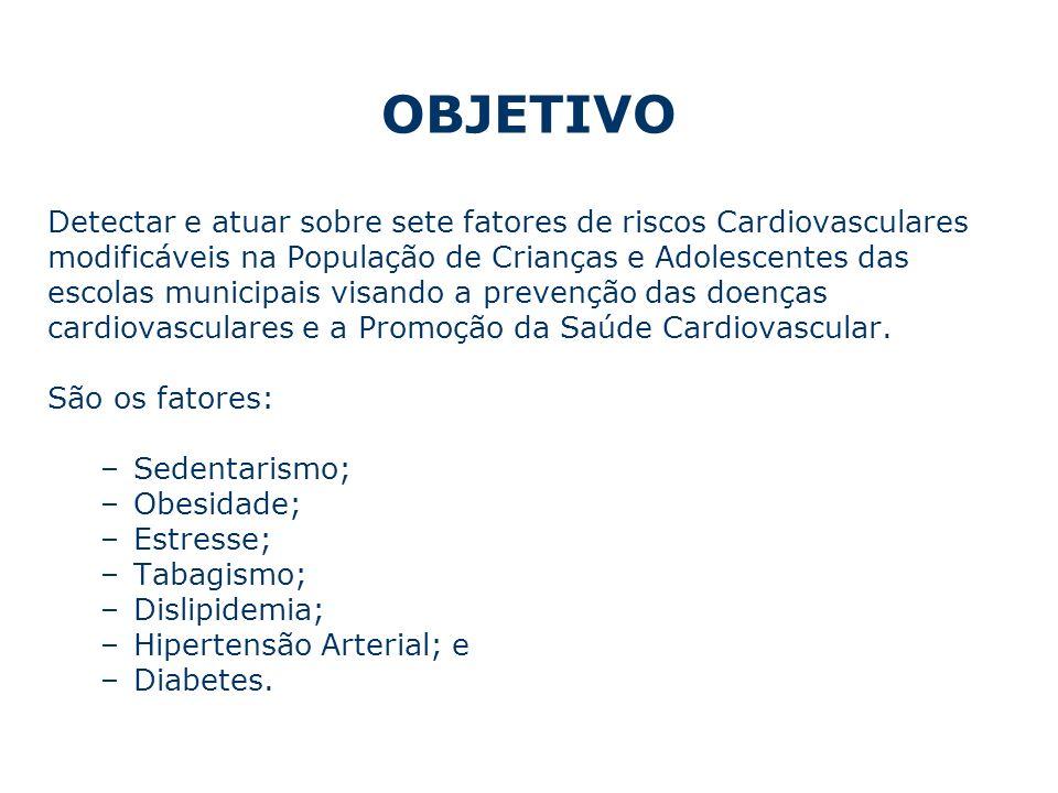OBJETIVO Detectar e atuar sobre sete fatores de riscos Cardiovasculares modificáveis na População de Crianças e Adolescentes das escolas municipais visando a prevenção das doenças cardiovasculares e a Promoção da Saúde Cardiovascular.