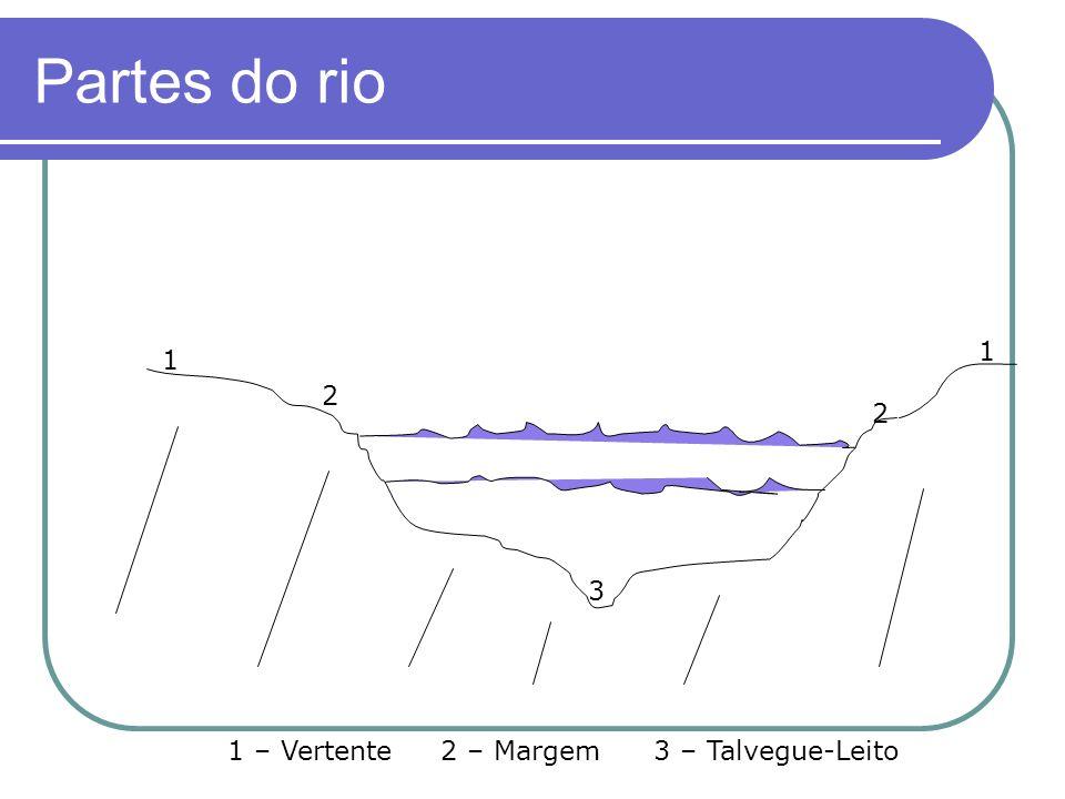 Partes do rio 1 1 2 2 3 1 – Vertente2 – Margem3 – Talvegue-Leito