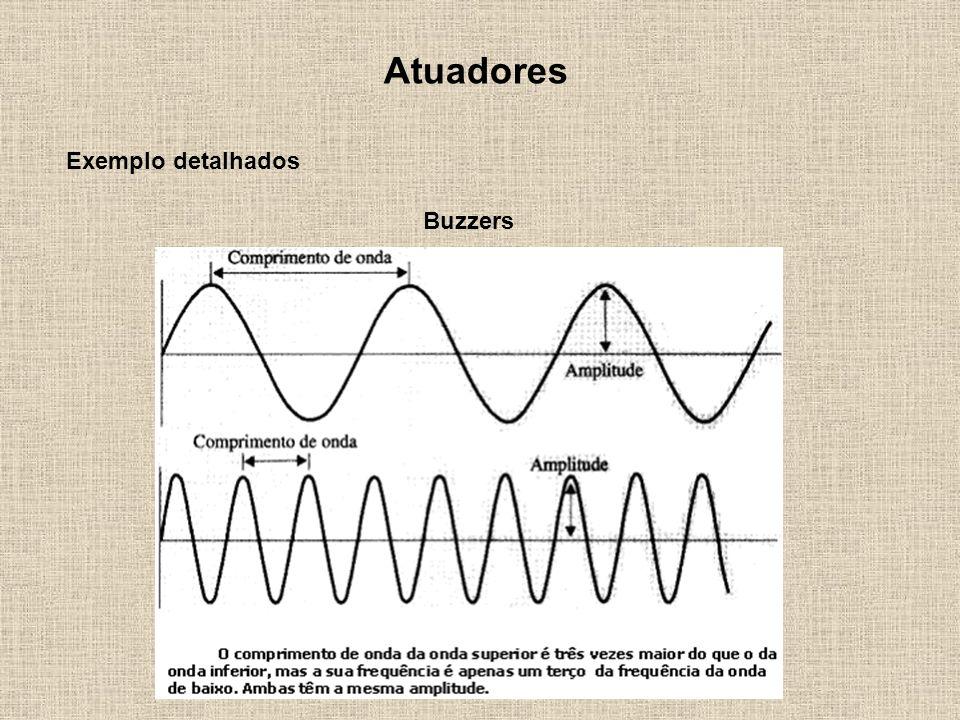 Atuadores Exemplo detalhados Buzzers