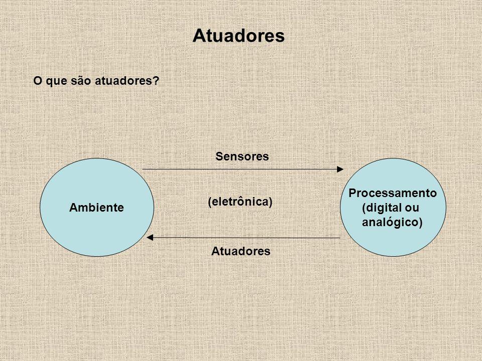 Atuadores O que são atuadores? Ambiente Processamento (digital ou analógico) Sensores Atuadores (eletrônica)