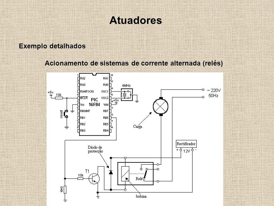 Atuadores Exemplo detalhados Acionamento de sistemas de corrente alternada (relés)