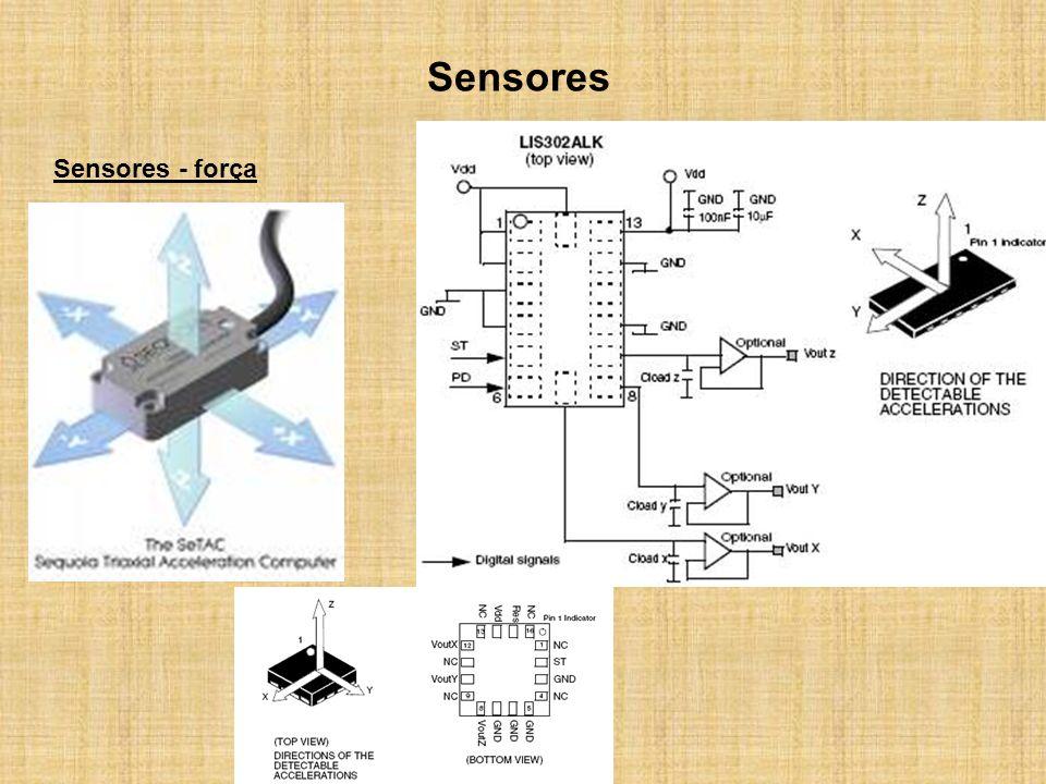 Sensores Sensores - força