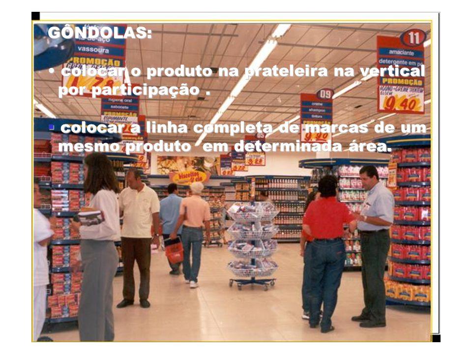 GÔNDOLAS: colocar o produto na prateleira na vertical colocar o produto na prateleira na vertical por participação. por participação. colocar a linha
