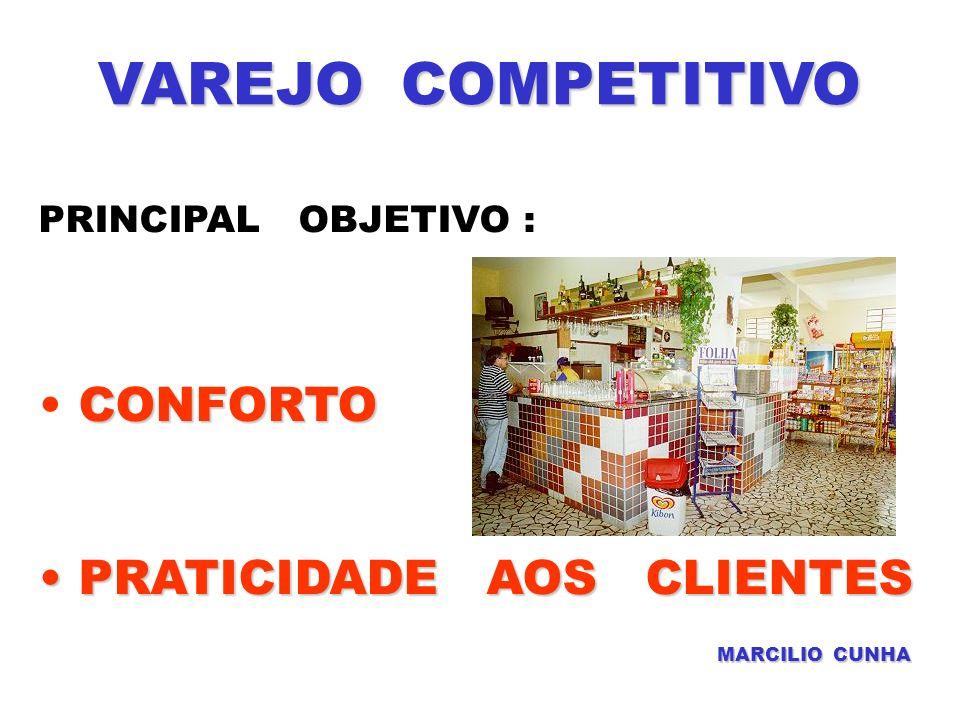 VAREJO COMPETITIVO PRINCIPAL OBJETIVO : CONFORTO PRATICIDADE AOS CLIENTES PRATICIDADE AOS CLIENTES MARCILIO CUNHA