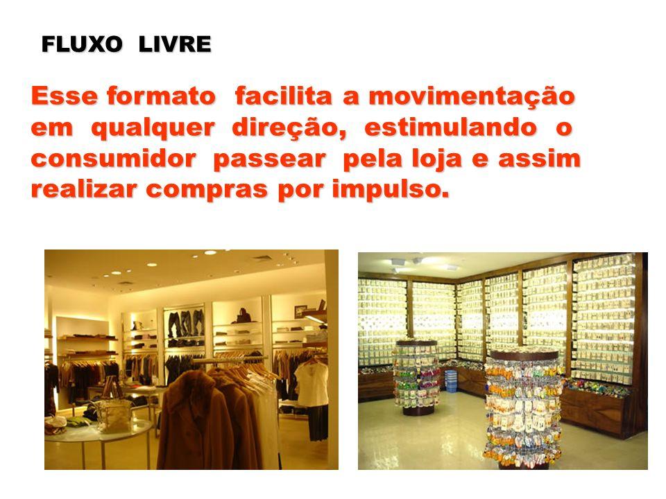 FLUXO LIVRE Esse formato facilita a movimentação em qualquer direção, estimulando o consumidor passear pela loja e assim realizar compras por impulso.