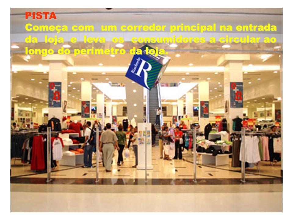 PISTA Começa com um corredor principal na entrada da loja e leva os consumidores a circular ao longo do perímetro da loja.