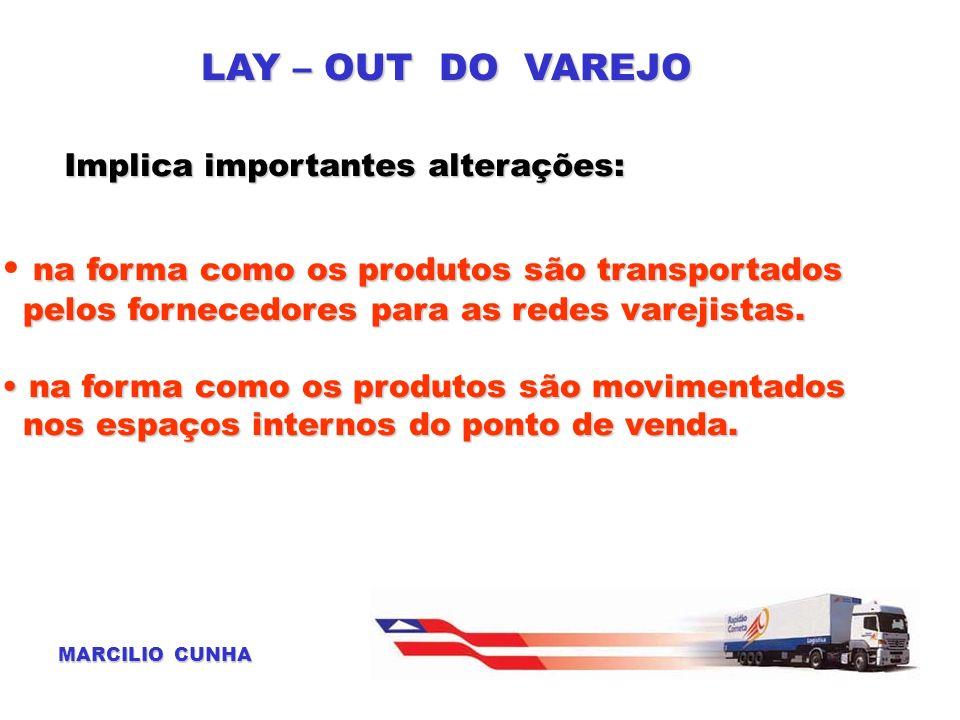 LAY – OUT DO VAREJO Implica importantes alterações: na forma como os produtos são transportados pelos fornecedores para as redes varejistas. pelos for