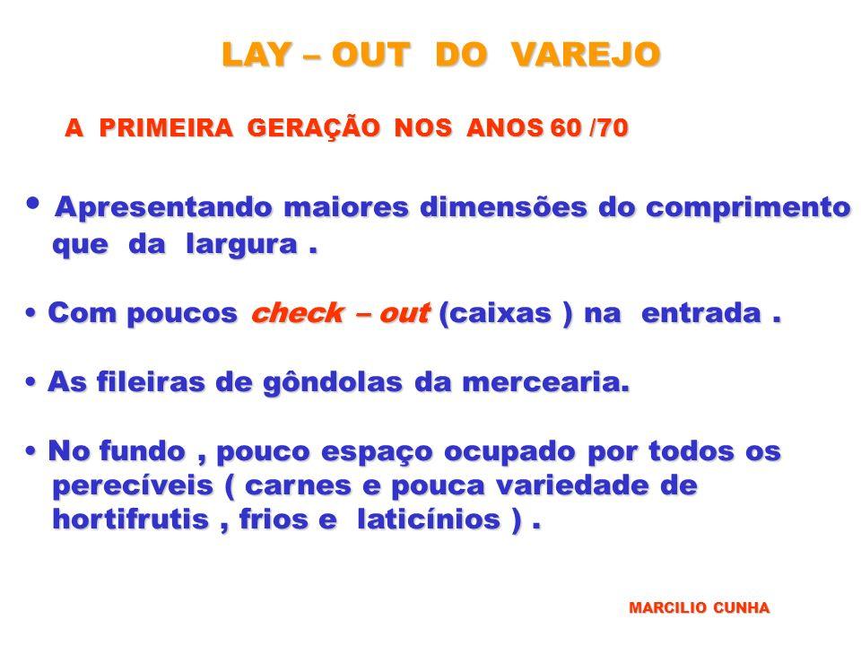 LAY – OUT DO VAREJO A PRIMEIRA GERAÇÃO NOS ANOS 60 /70 Apresentando maiores dimensões do comprimento que da largura. que da largura. Com poucos check