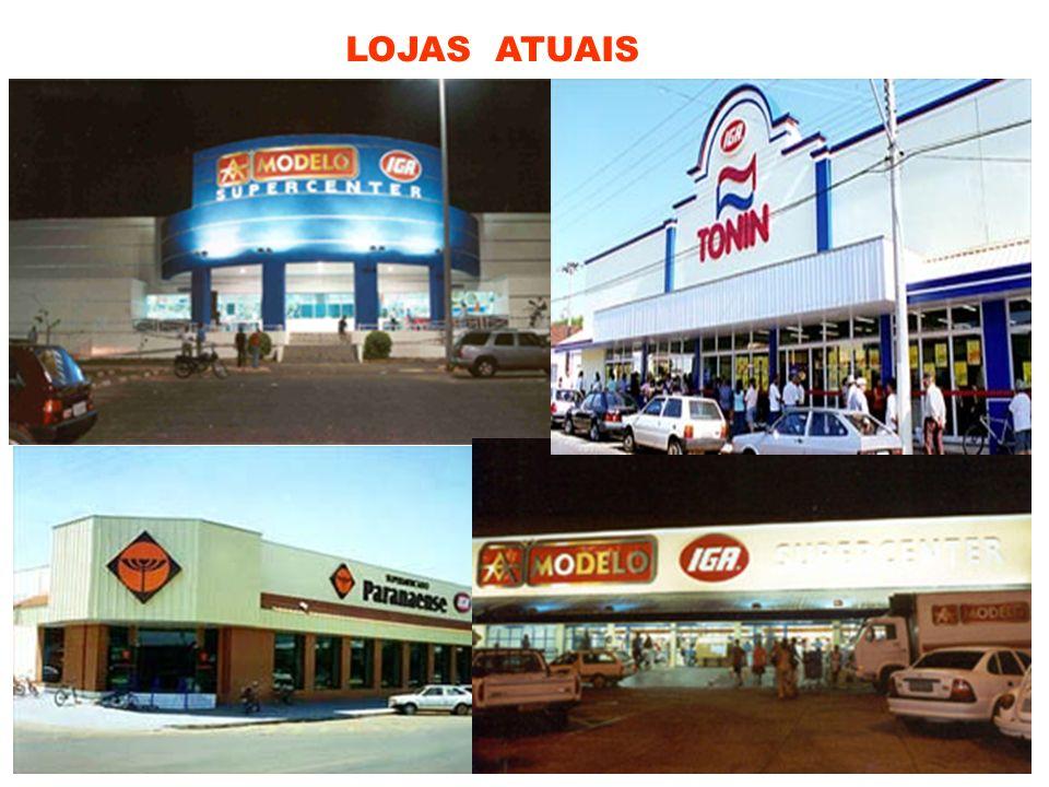 LOJAS ATUAIS