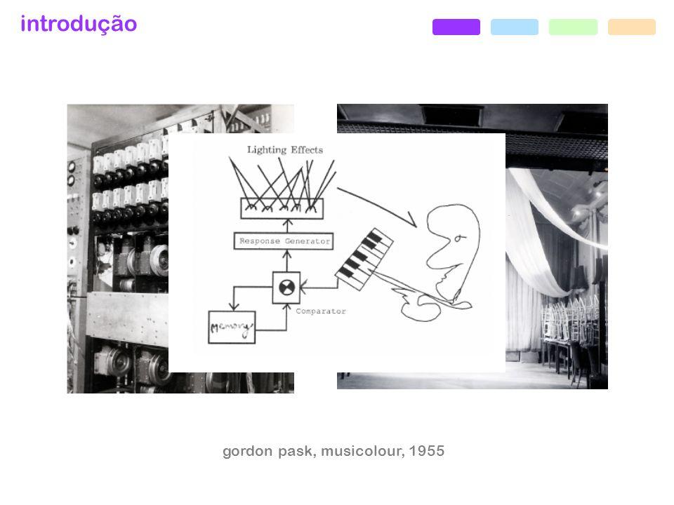 introdução gordon pask + cedric price, fun palace, 1961
