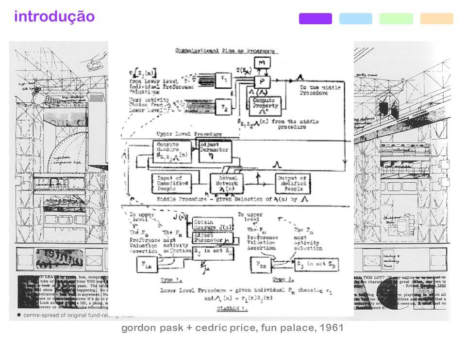 introdução gordon pask + cedric price, japnet, 1990 Price descreve a área como uma comunidade sem proximidade.