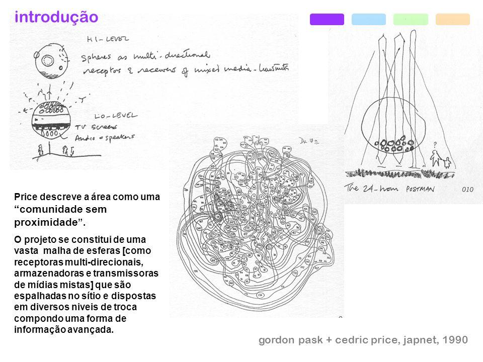 introdução gordon pask + cedric price, japnet, 1990 Price descreve a área como uma comunidade sem proximidade. O projeto se constitui de uma vasta mal