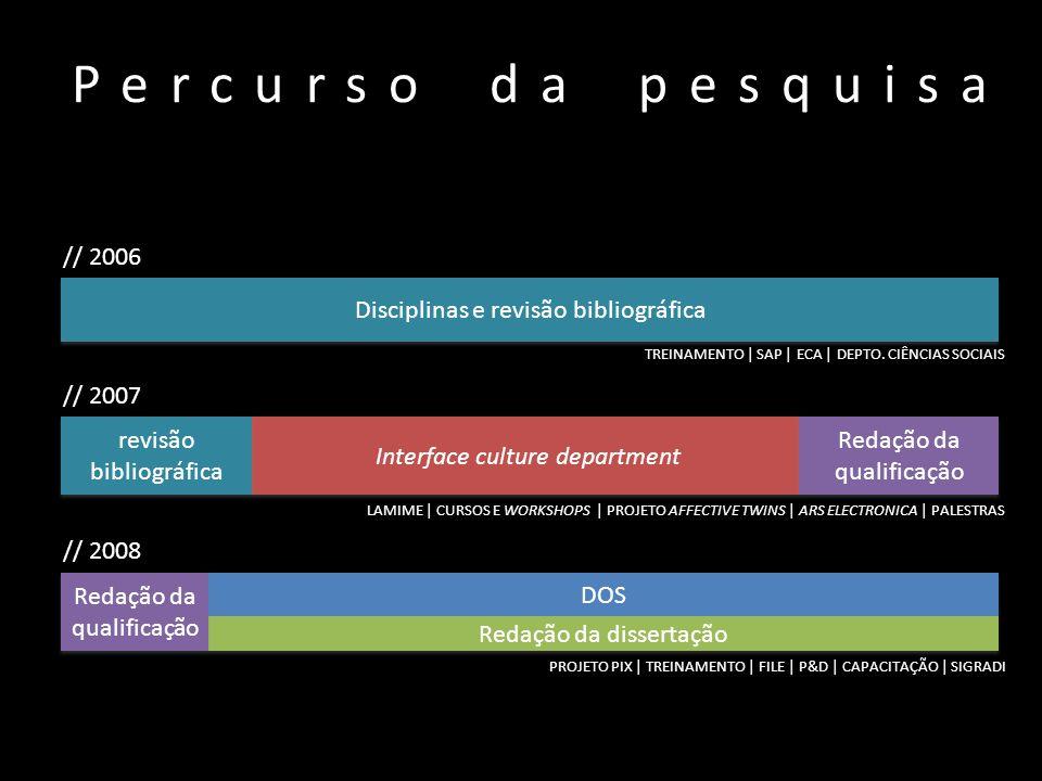 Percurso da pesquisa // 2006 // 2007 // 2008 Disciplinas e revisão bibliográfica TREINAMENTO | SAP | ECA | DEPTO. CIÊNCIAS SOCIAIS Interface culture d