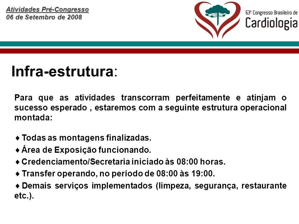 Atividades Pré-Congresso 06 de Setembro de 2008 Por que sua Instituição deve participar das Atividades Pré-Congresso do 63º Congresso Brasileiro de Cardiologia?