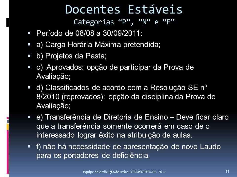 Docentes Estáveis Categorias P, N e F Período de 08/08 a 30/09/2011: a) Carga Horária Máxima pretendida; b) Projetos da Pasta; c) Aprovados: opção de