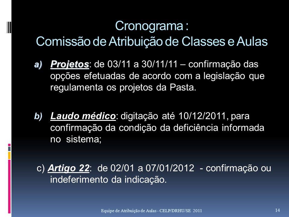 Cronograma : Comissão de Atribuição de Classes e Aulas a) Projetos a) Projetos: de 03/11 a 30/11/11 – confirmação das opções efetuadas de acordo com a