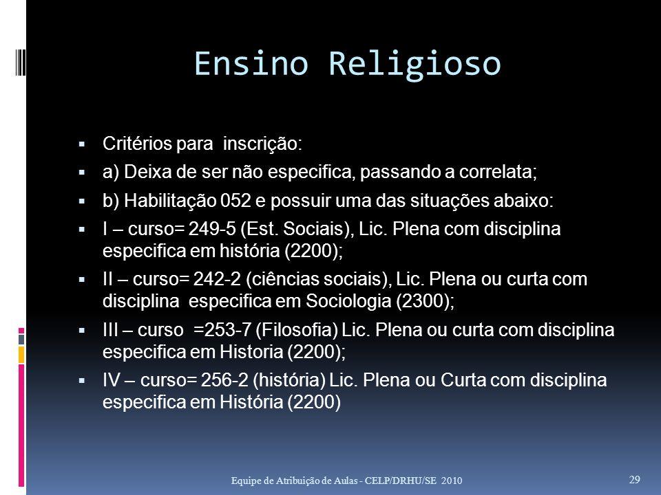 Ensino Religioso Critérios para inscrição: a) Deixa de ser não especifica, passando a correlata; b) Habilitação 052 e possuir uma das situações abaixo