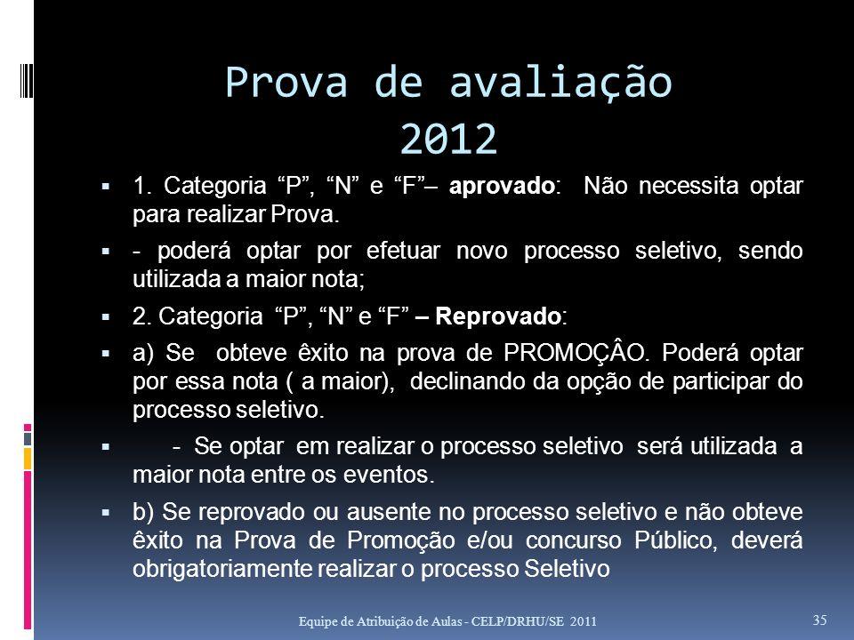 Prova de avaliação 2012 1. Categoria P, N e F– aprovado: Não necessita optar para realizar Prova. - poderá optar por efetuar novo processo seletivo, s