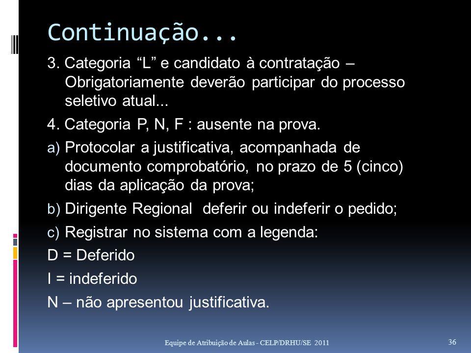 Continuação... 3. Categoria L e candidato à contratação – Obrigatoriamente deverão participar do processo seletivo atual... 4. Categoria P, N, F : aus