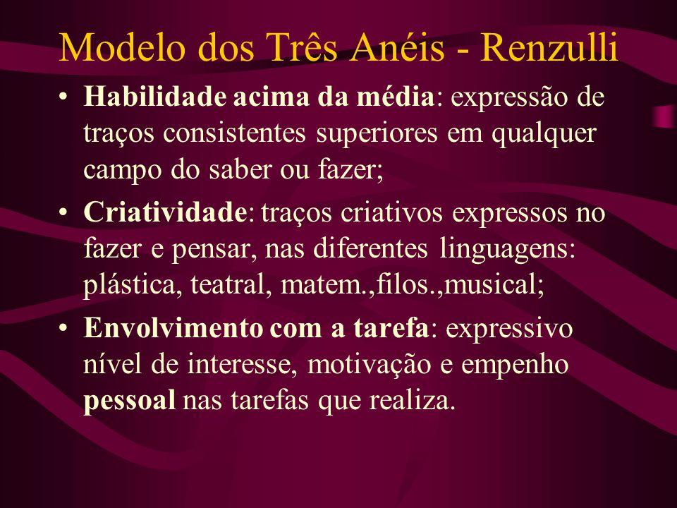 Modelo dos Três Anéis - Renzulli Habilidade acima da média: expressão de traços consistentes superiores em qualquer campo do saber ou fazer; Criativid