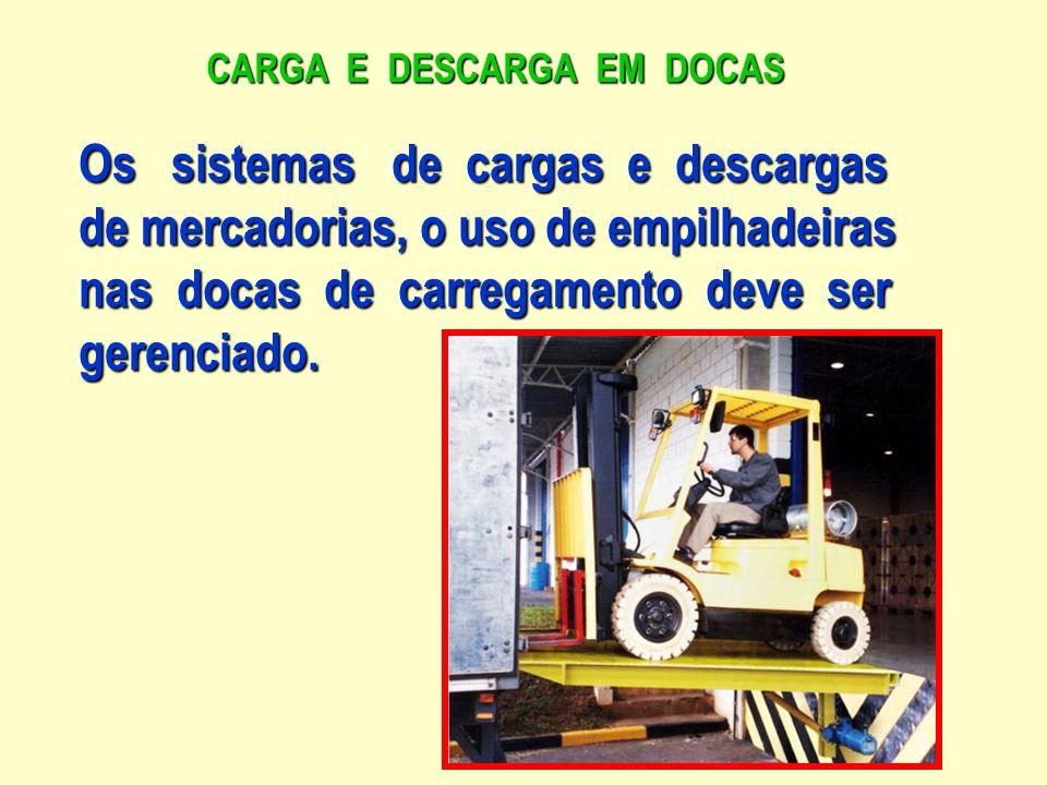 EMBALAGEM Principais objetivos de um sistema de embalagem Principais objetivos de um sistema de embalagem: Aumentar a produtividade operacional da cadeia de abastecimento.