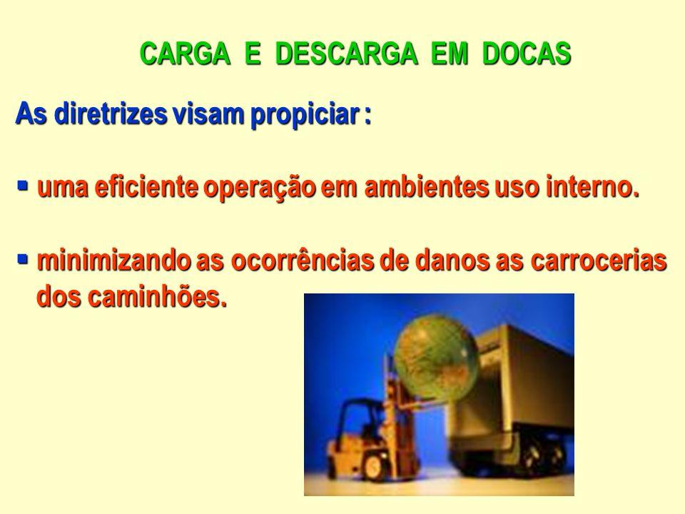 MOVIMENTAÇÃO INTERNA DE MATERIAIS MOVIMENTAÇÃO INTERNA DE MATERIAIS PRINCÍPIOS DE CUSTOS Decresce o custo unitário do transporte com o aumento do volume total transportado.