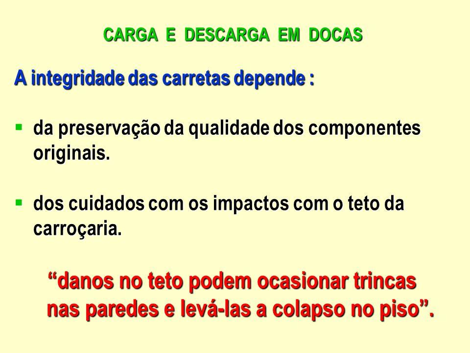 MOVIMENTAÇÃO INTERNA DE MATERIAIS MOVIMENTAÇÃO INTERNA DE MATERIAIS TRANSELEVADORES TRANSELEVADORES
