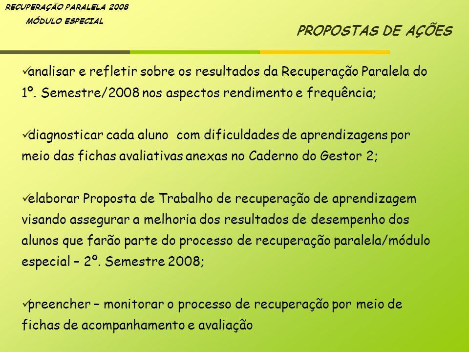 RECUPERAÇÃO PARALELA 2008 MÓDULO ESPECIAL PROPOSTAS DE AÇÕES analisar e refletir sobre os resultados da Recuperação Paralela do 1º. Semestre/2008 nos