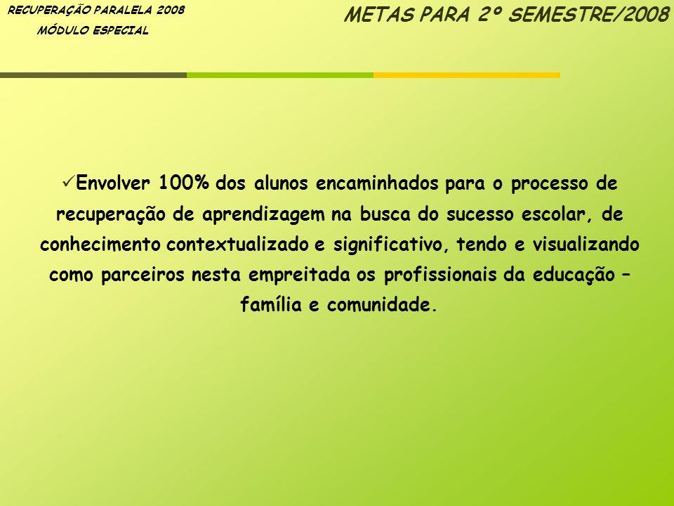 RECUPERAÇÃO PARALELA 2008 MÓDULO ESPECIAL METAS PARA 2º SEMESTRE/2008 Envolver 100% dos alunos encaminhados para o processo de recuperação de aprendiz