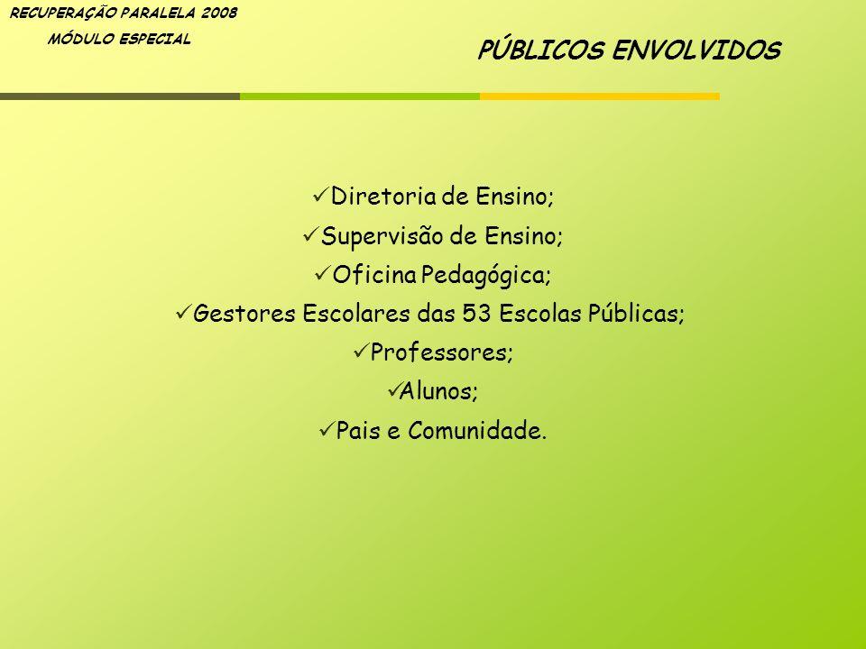 RECUPERAÇÃO PARALELA 2008 MÓDULO ESPECIAL PÚBLICOS ENVOLVIDOS Diretoria de Ensino; Supervisão de Ensino; Oficina Pedagógica; Gestores Escolares das 53