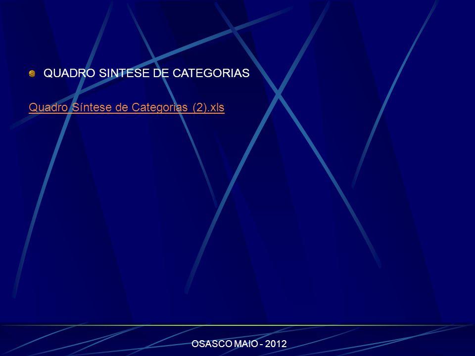 OSASCO MAIO - 2012 QUADRO SINTESE DE CATEGORIAS Quadro Síntese de Categorias (2).xls