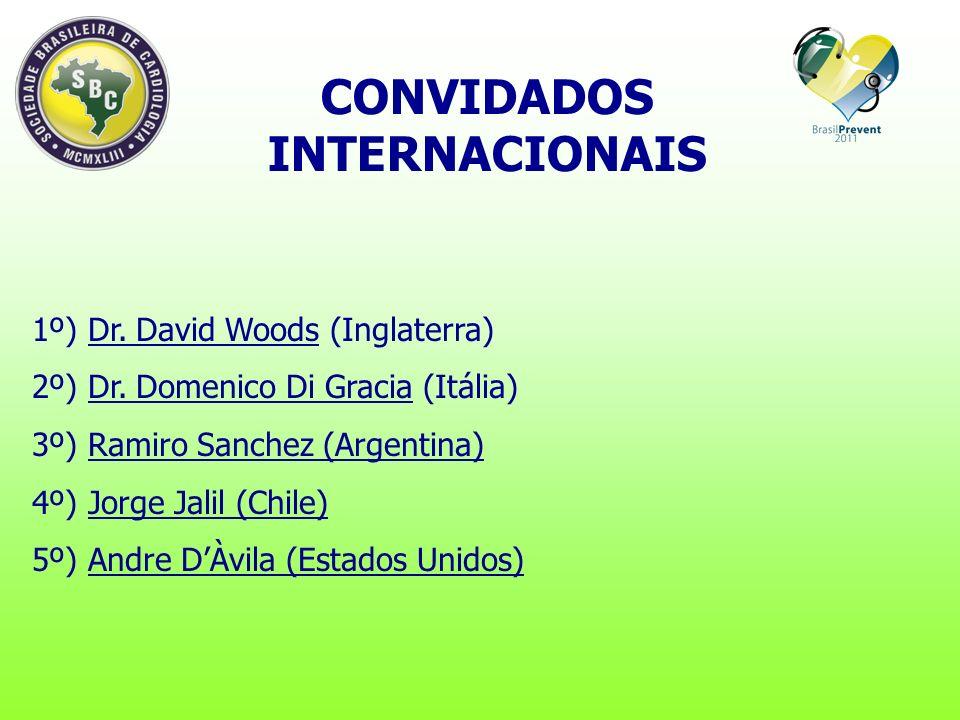 CONVIDADOS INTERNACIONAIS 1º) Dr. David Woods (Inglaterra) 2º) Dr.
