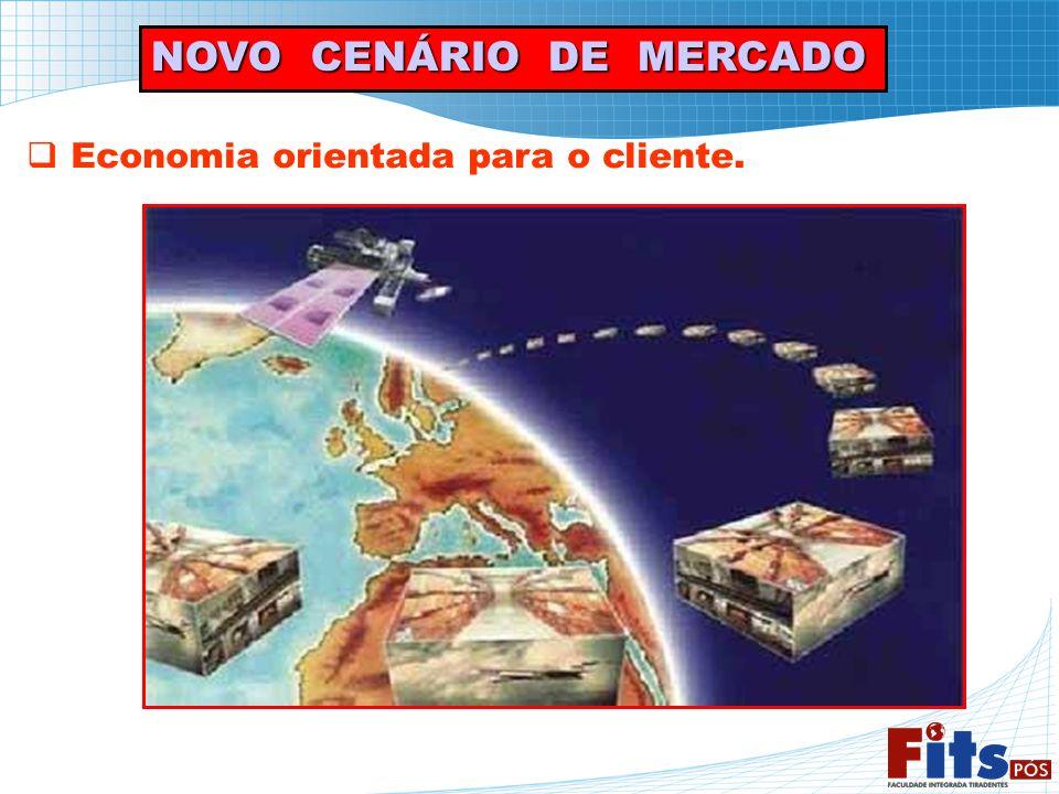 NOVO CENÁRIO DE MERCADO Economia orientada para o cliente.