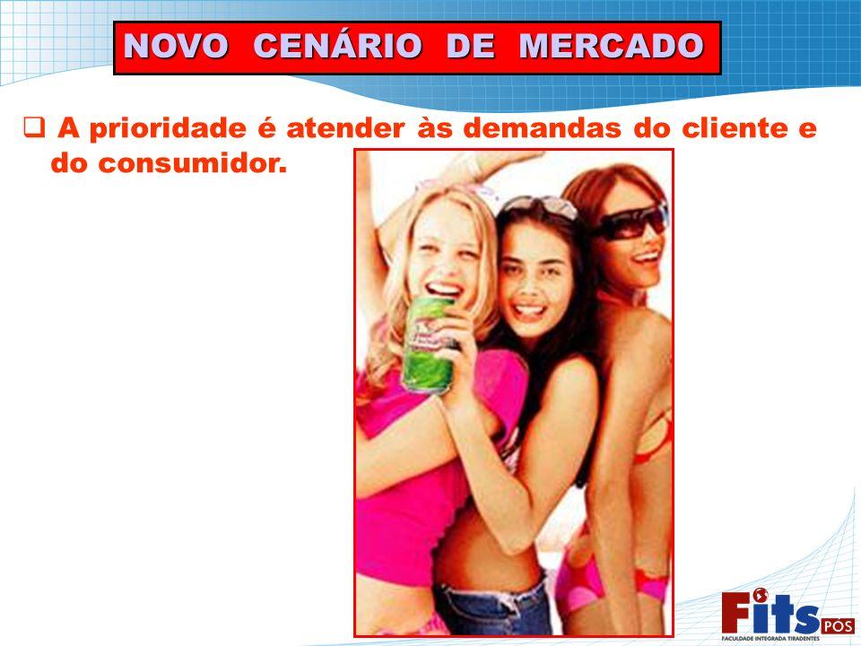NOVO CENÁRIO DE MERCADO A prioridade é atender às demandas do cliente e do consumidor.