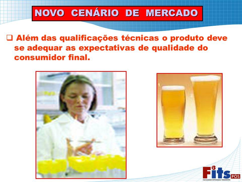 NOVO CENÁRIO DE MERCADO Além das qualificações técnicas o produto deve se adequar as expectativas de qualidade do consumidor final.