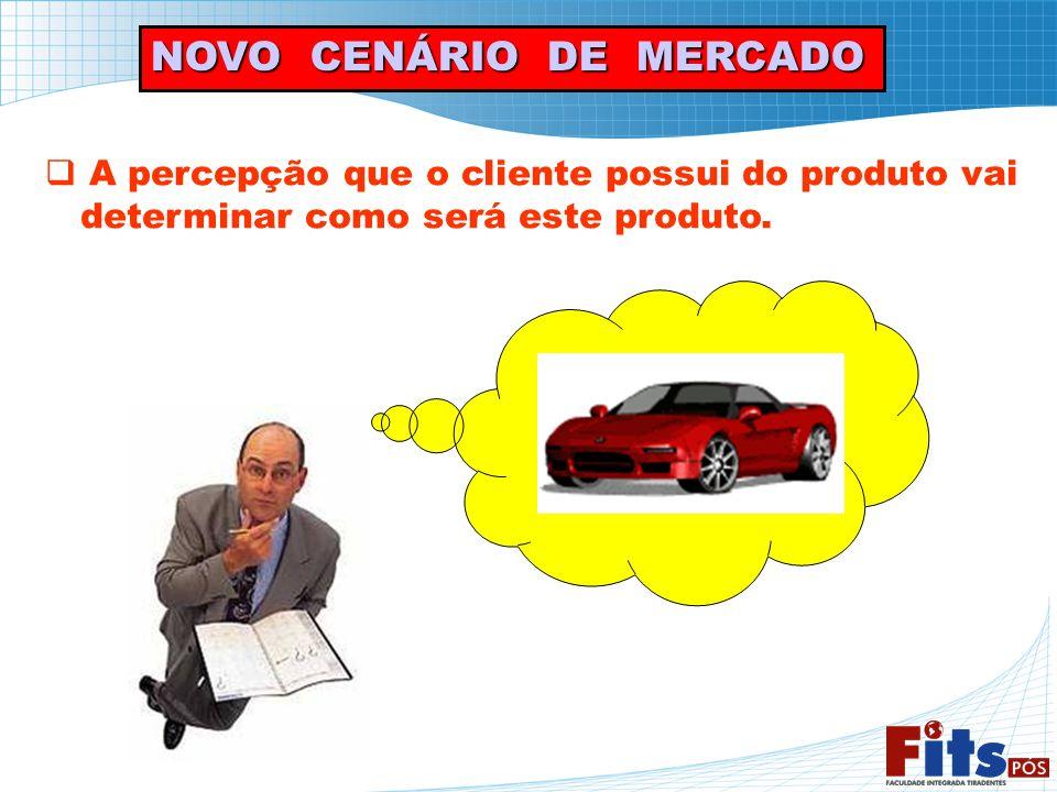 NOVO CENÁRIO DE MERCADO A percepção que o cliente possui do produto vai determinar como será este produto.
