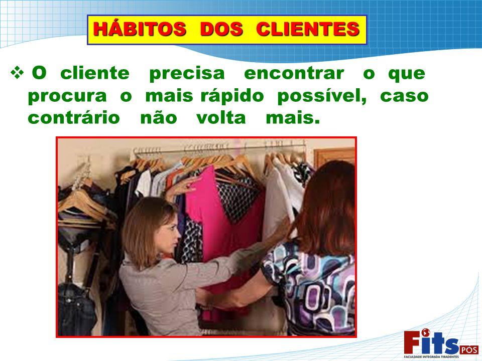 HÁBITOS DOS CLIENTES O cliente precisa encontrar o que procura o mais rápido possível, caso contrário não volta mais.