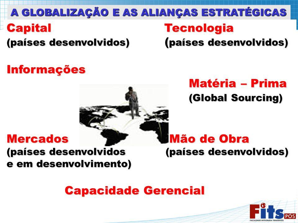 A GLOBALIZAÇÃO E AS ALIANÇAS ESTRATÉGICAS Capital Tecnologia (países desenvolvidos) ( países desenvolvidos) Informações Matéria – Prima Matéria – Prim