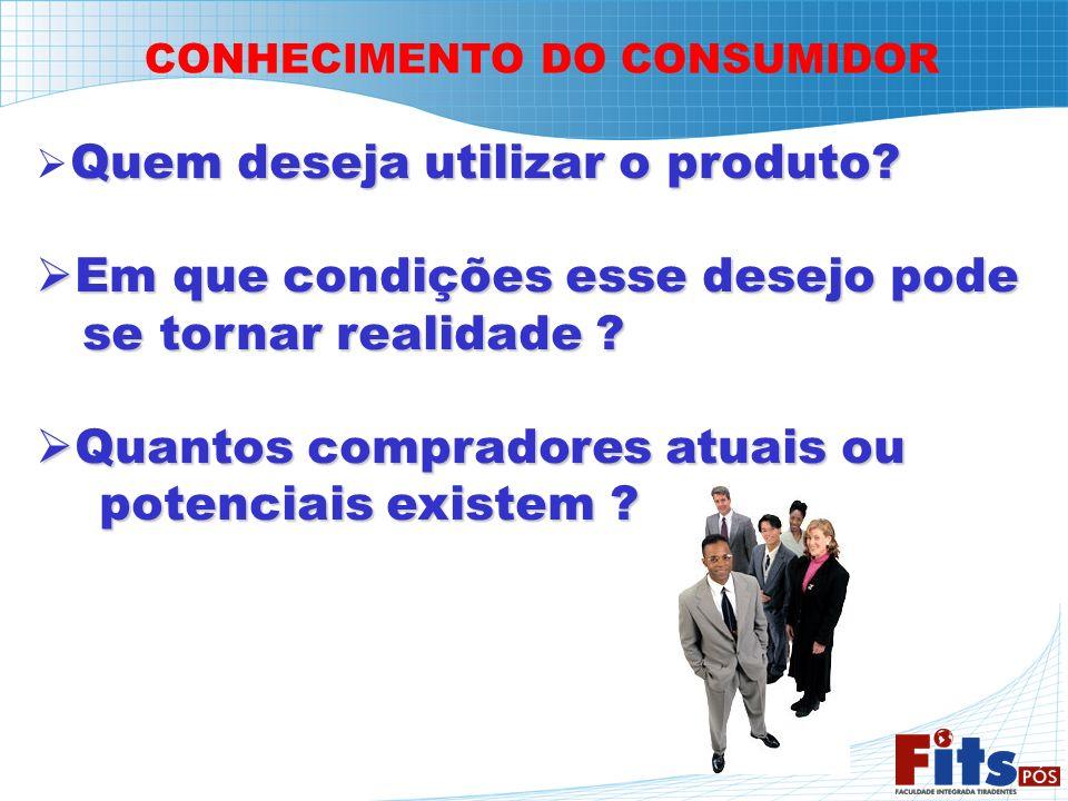 CONHECIMENTO DO CONSUMIDOR Quem deseja utilizar o produto? Em que condições esse desejo pode Em que condições esse desejo pode se tornar realidade ? s