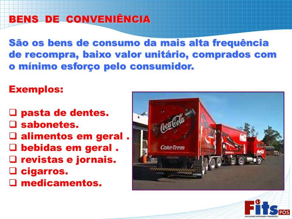 BENS DE CONVENIÊNCIA São os bens de consumo da mais alta frequência de recompra, baixo valor unitário, comprados com o mínimo esforço pelo consumidor.