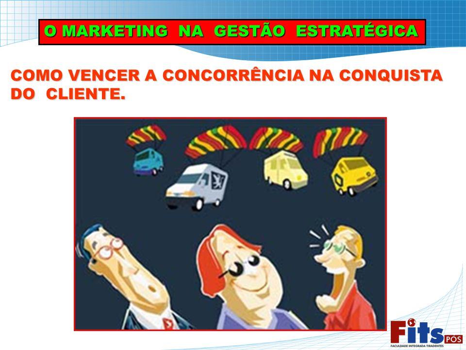 O MARKETING NA GESTÃO ESTRATÉGICA COMO VENCER A CONCORRÊNCIA NA CONQUISTA DO CLIENTE.